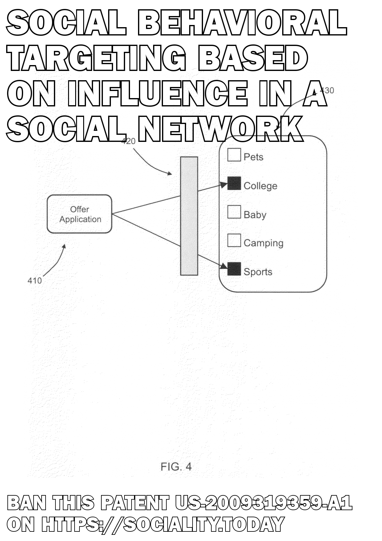 Social behavioral targeting based on influence in a social network  - US-2009319359-A1