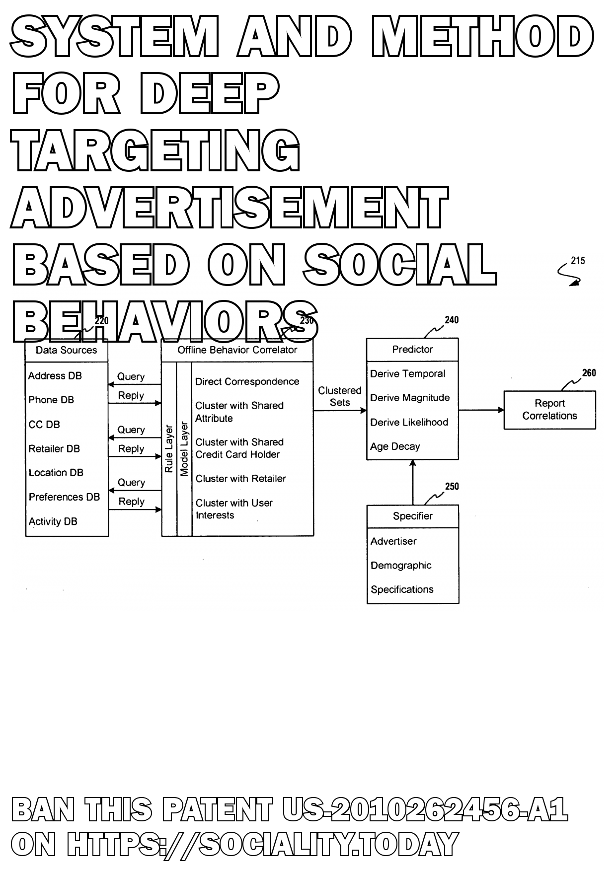 System and Method for Deep Targeting Advertisement Based on Social Behaviors  - US-2010262456-A1