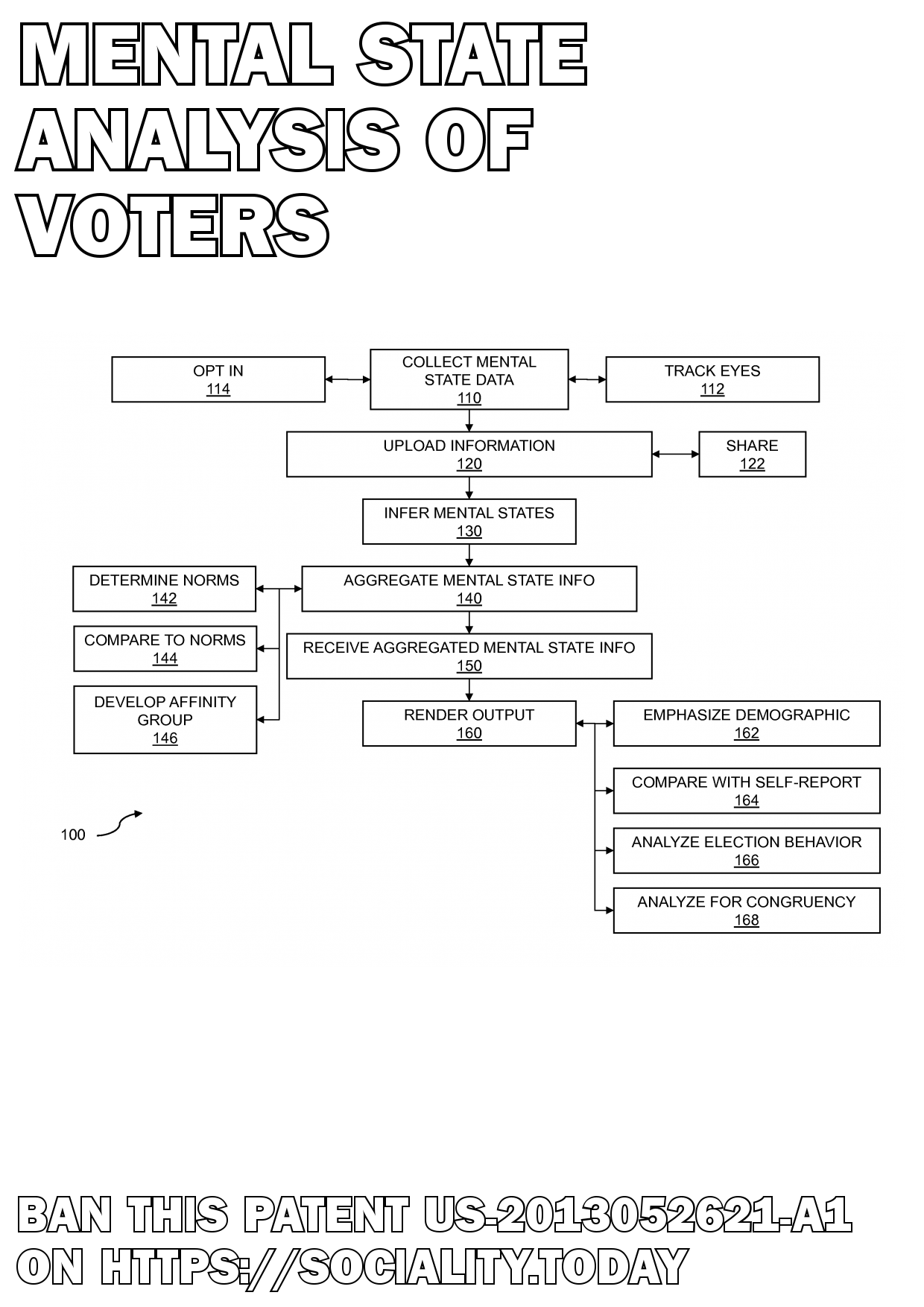 Mental state analysis of voters  - US-2013052621-A1