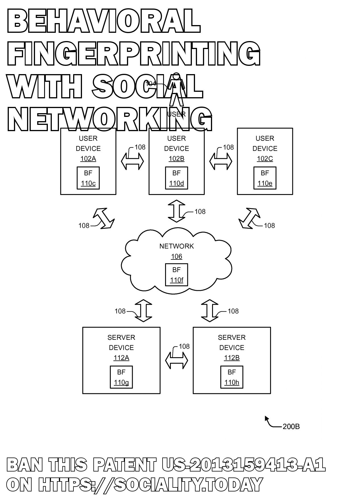 Behavioral fingerprinting with social networking  - US-2013159413-A1
