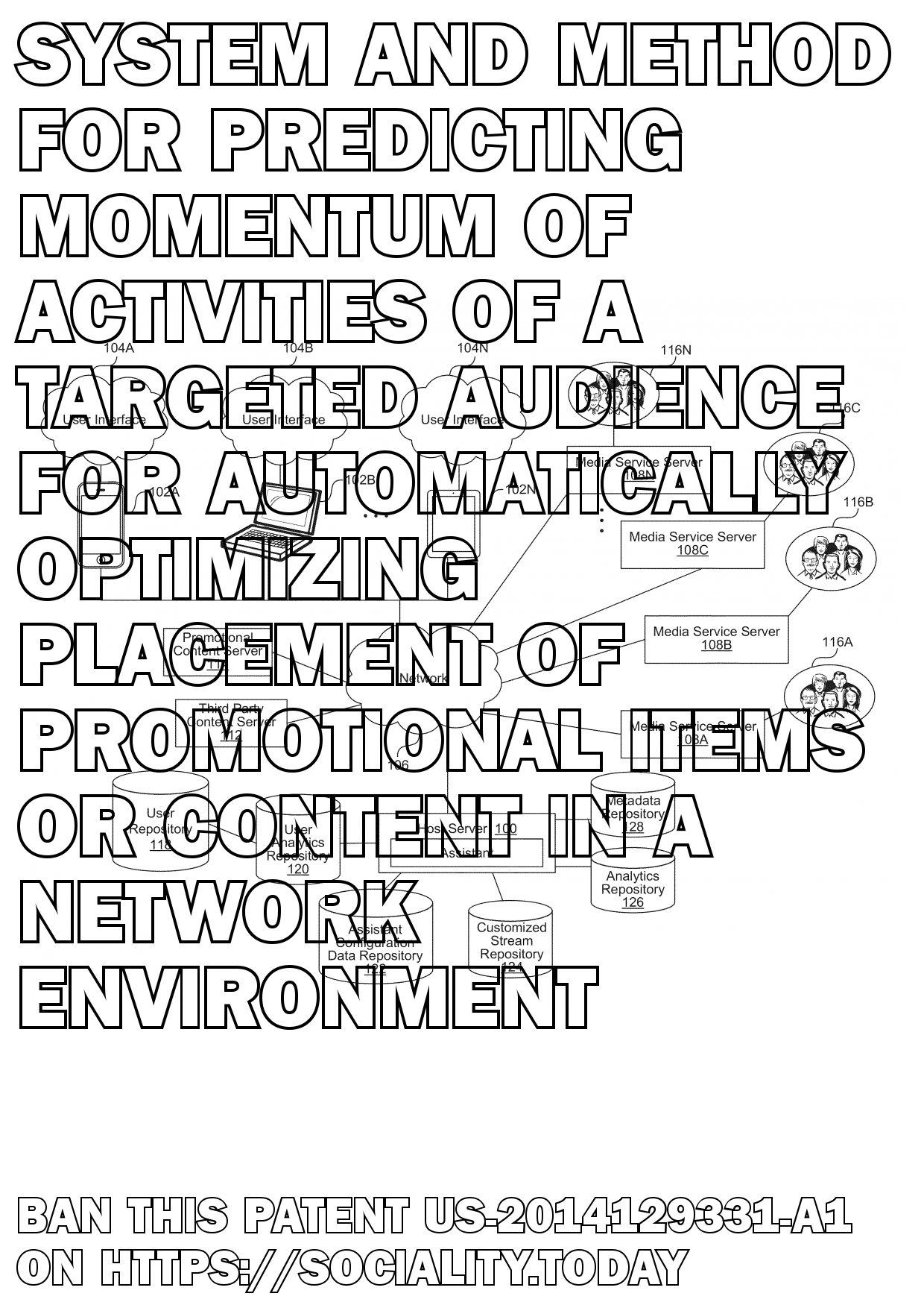 System and method for predicting momentum of activities of a targeted audience for automatically optimizing placement of promotional items or content in a network environment  - US-2014129331-A1
