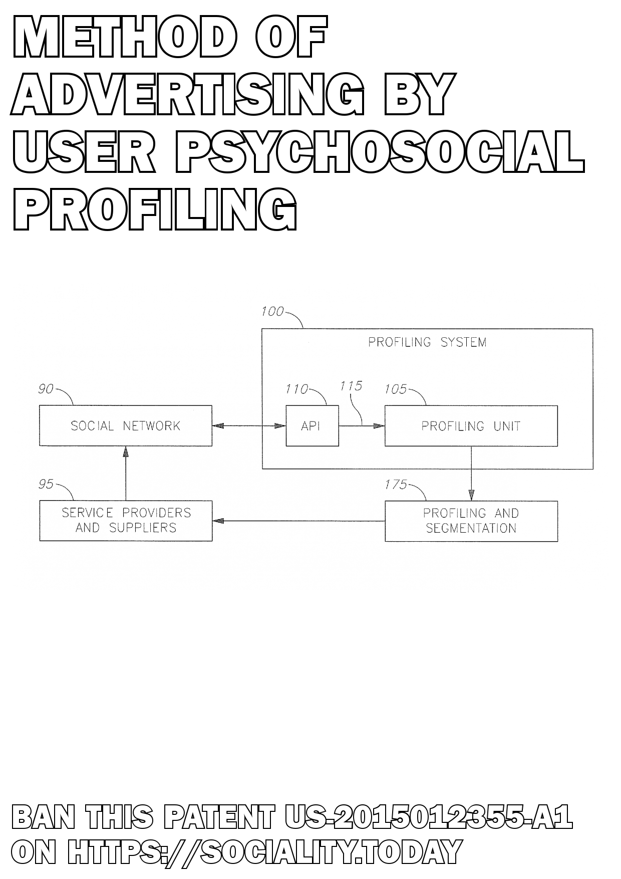 Method of advertising by user psychosocial profiling  - US-2015012355-A1