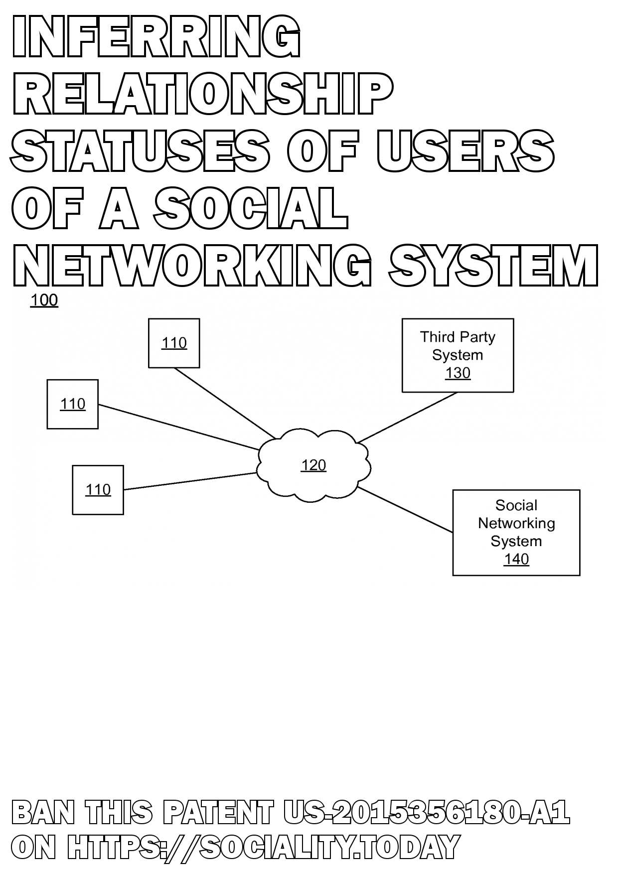 Inferring relationship statuses of users of a social networking system  - US-2015356180-A1