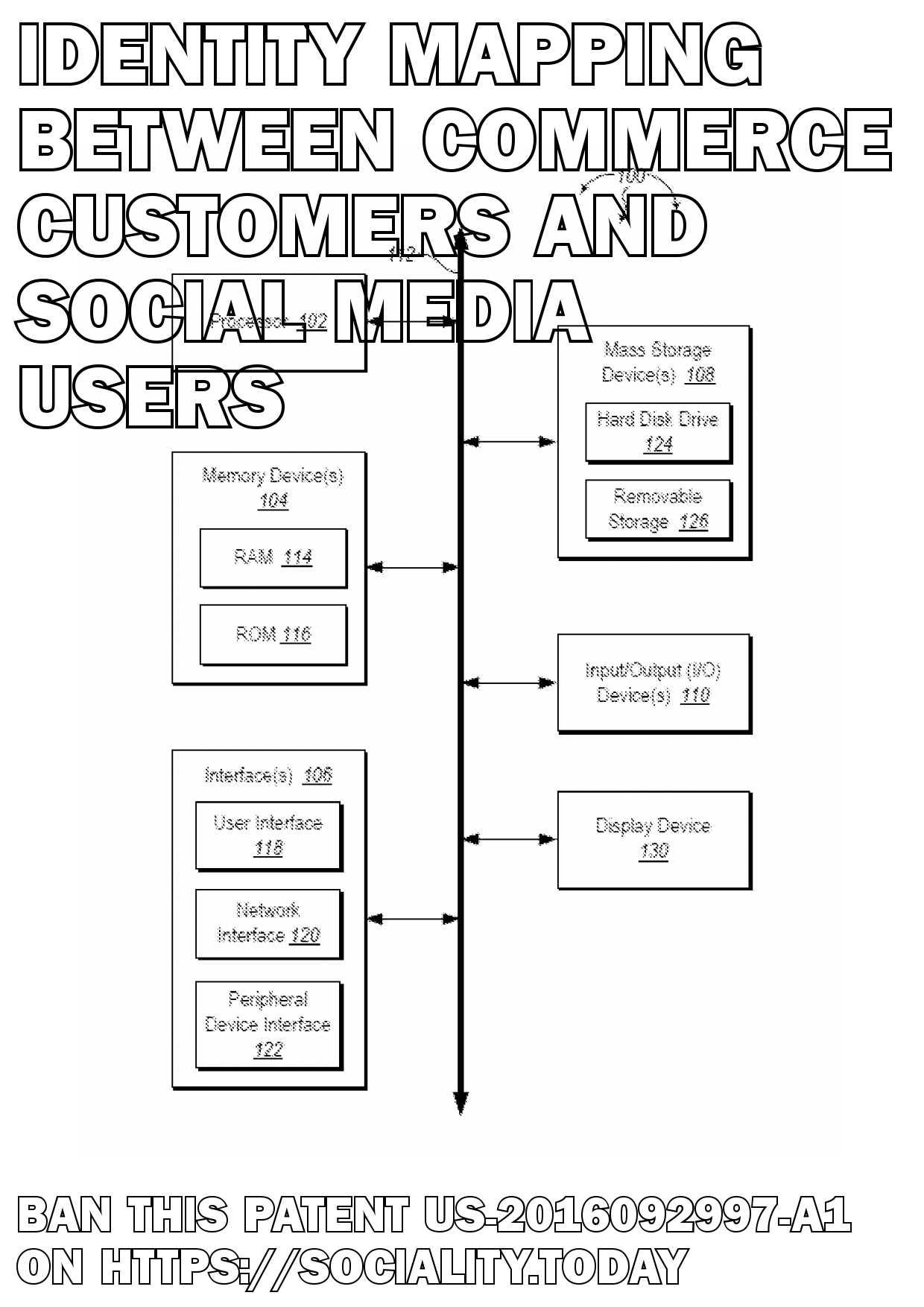 Identity Mapping Between Commerce Customers And Social Media Users  - US-2016092997-A1