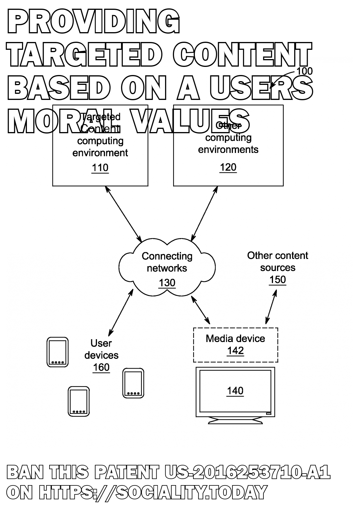 Providing targeted content based on a users moral values  - US-2016253710-A1