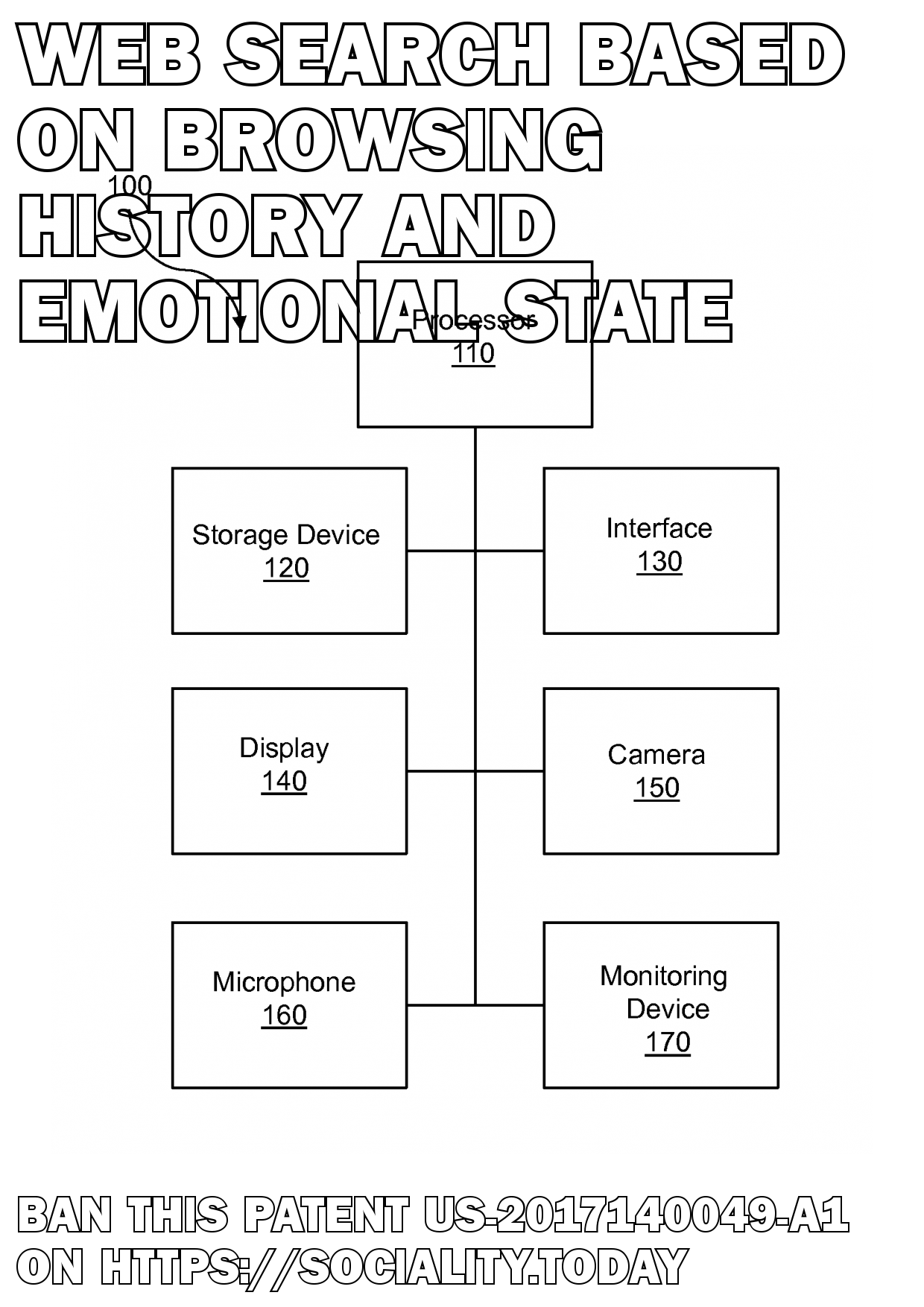Web search based on browsing history and emotional state  - US-2017140049-A1