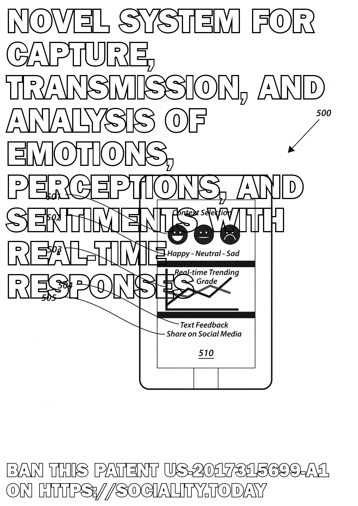 Novel system for capture, transmission, and analysis of emotions, perceptions, and sentiments with real-time responses  - US-2017315699-A1