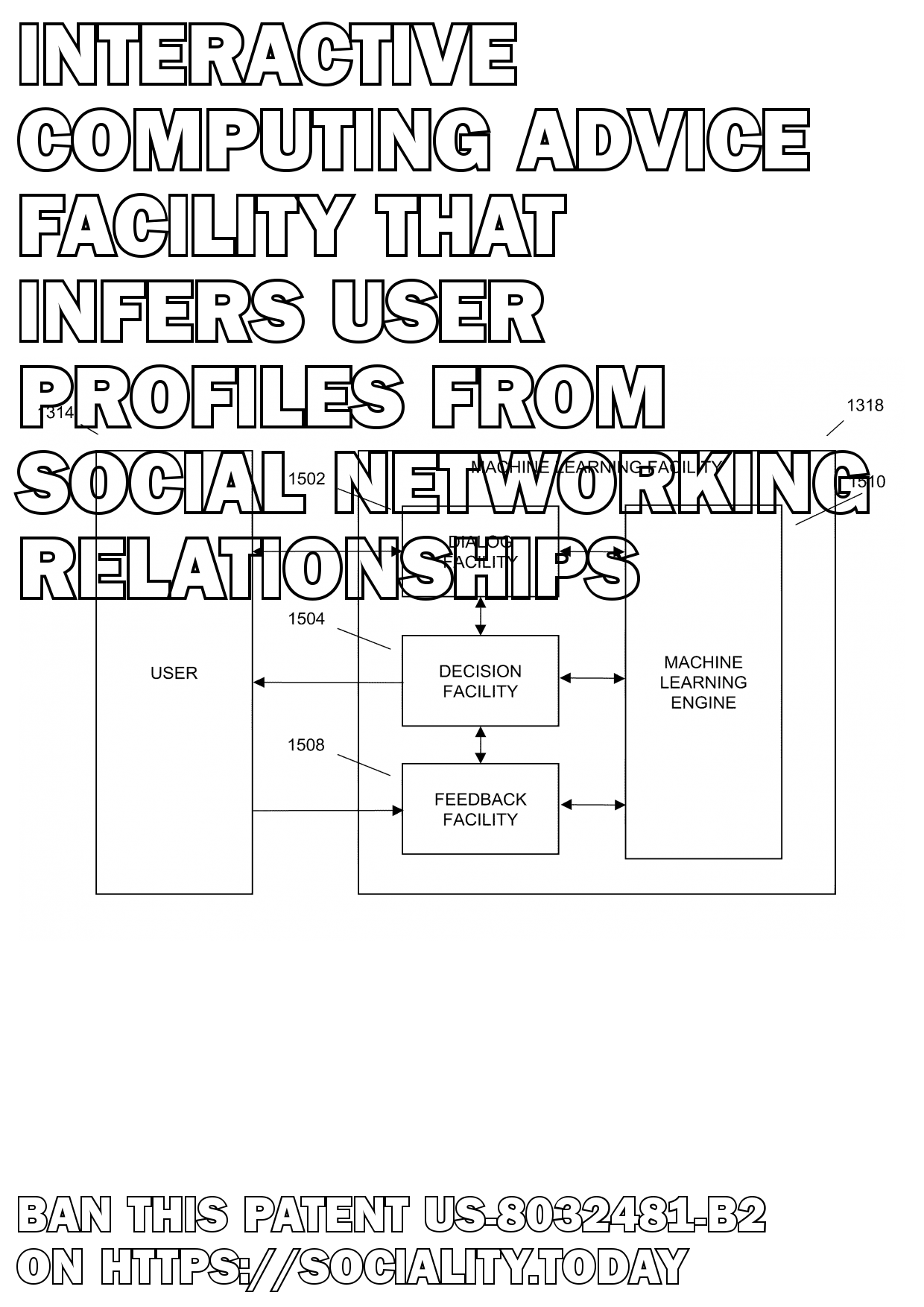 Interactive computing advice facility that infers user profiles from social networking relationships  - US-8032481-B2