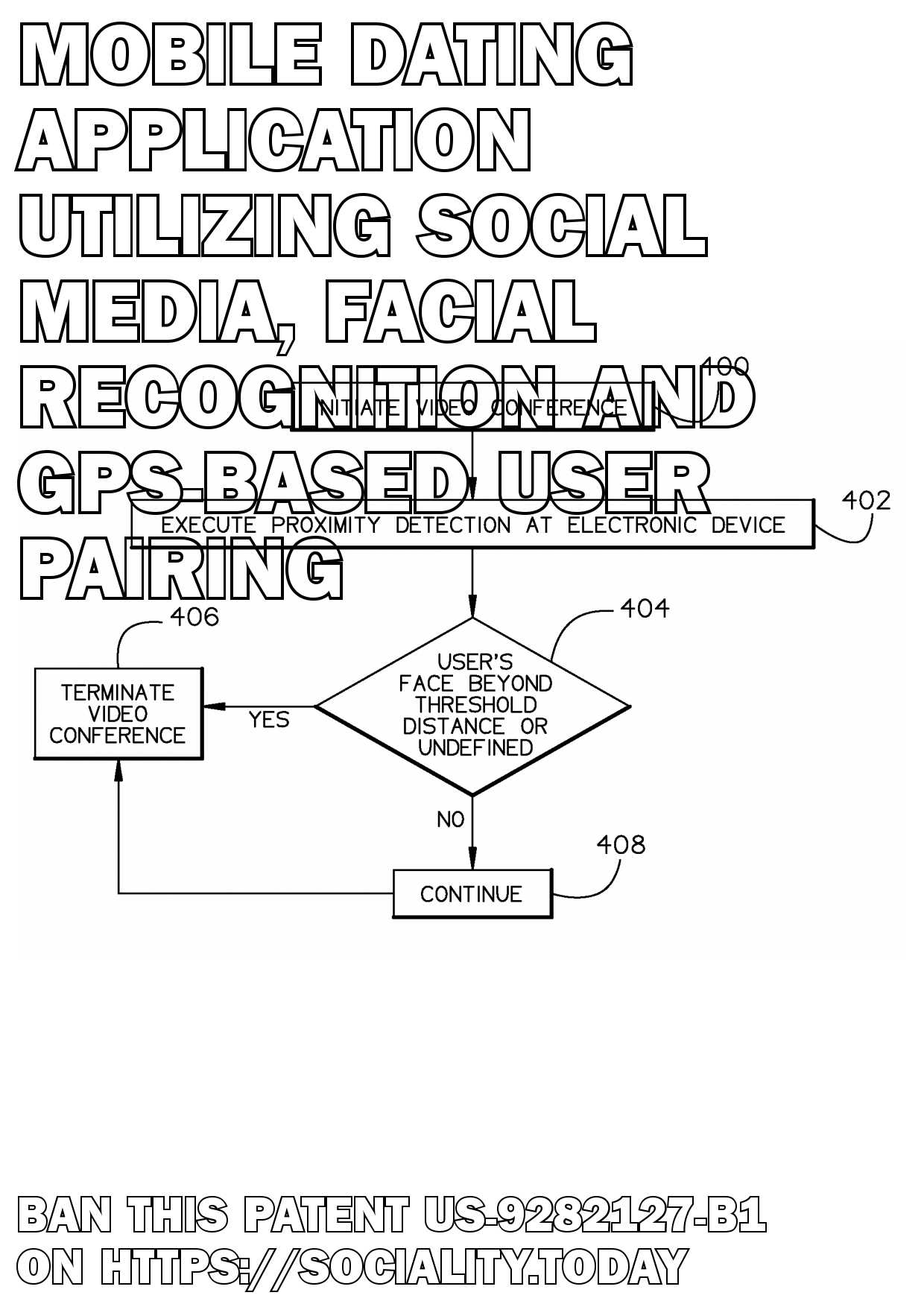 Mobile dating application utilizing social media, facial recognition and GPS-based user pairing  - US-9282127-B1