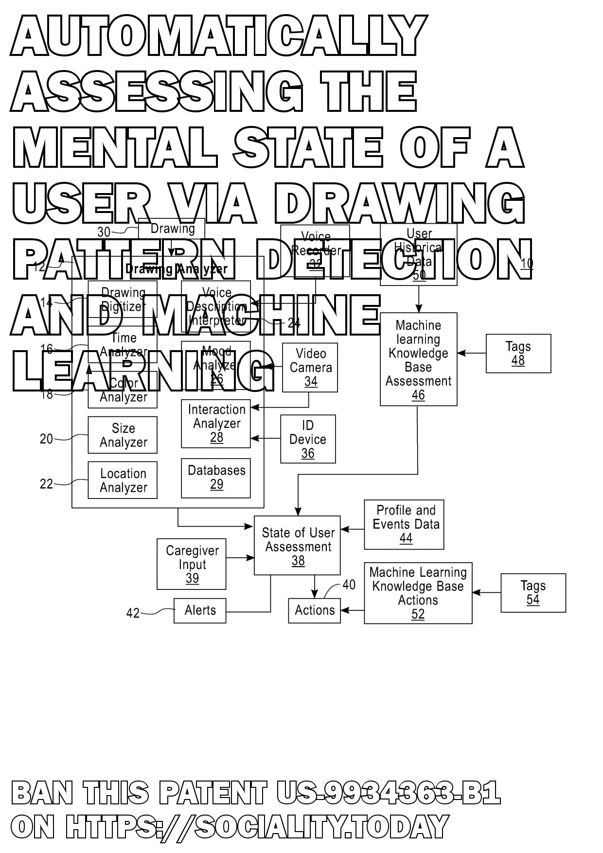 Automatically assessing the mental state of a user via drawing pattern detection and machine learning  - US-9934363-B1
