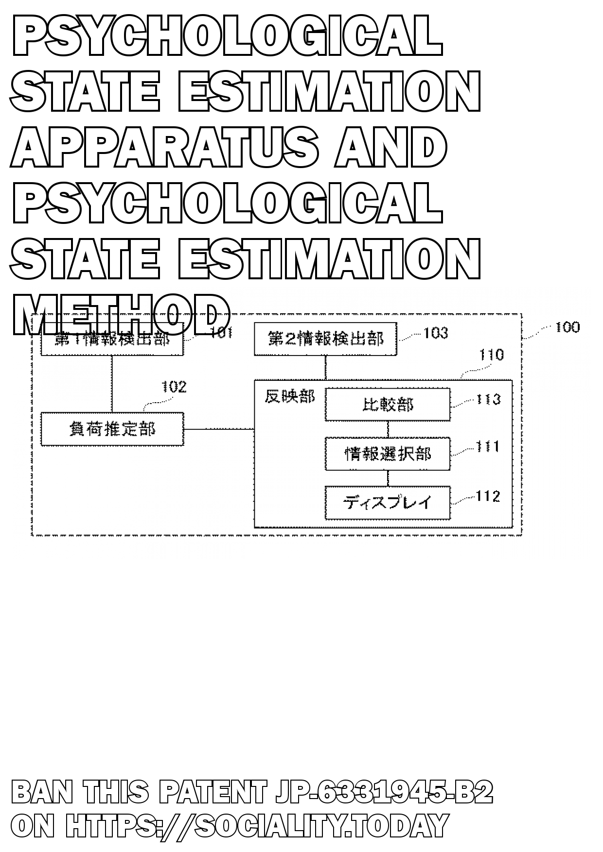 Psychological state estimation apparatus and psychological state estimation method  - JP-6331945-B2