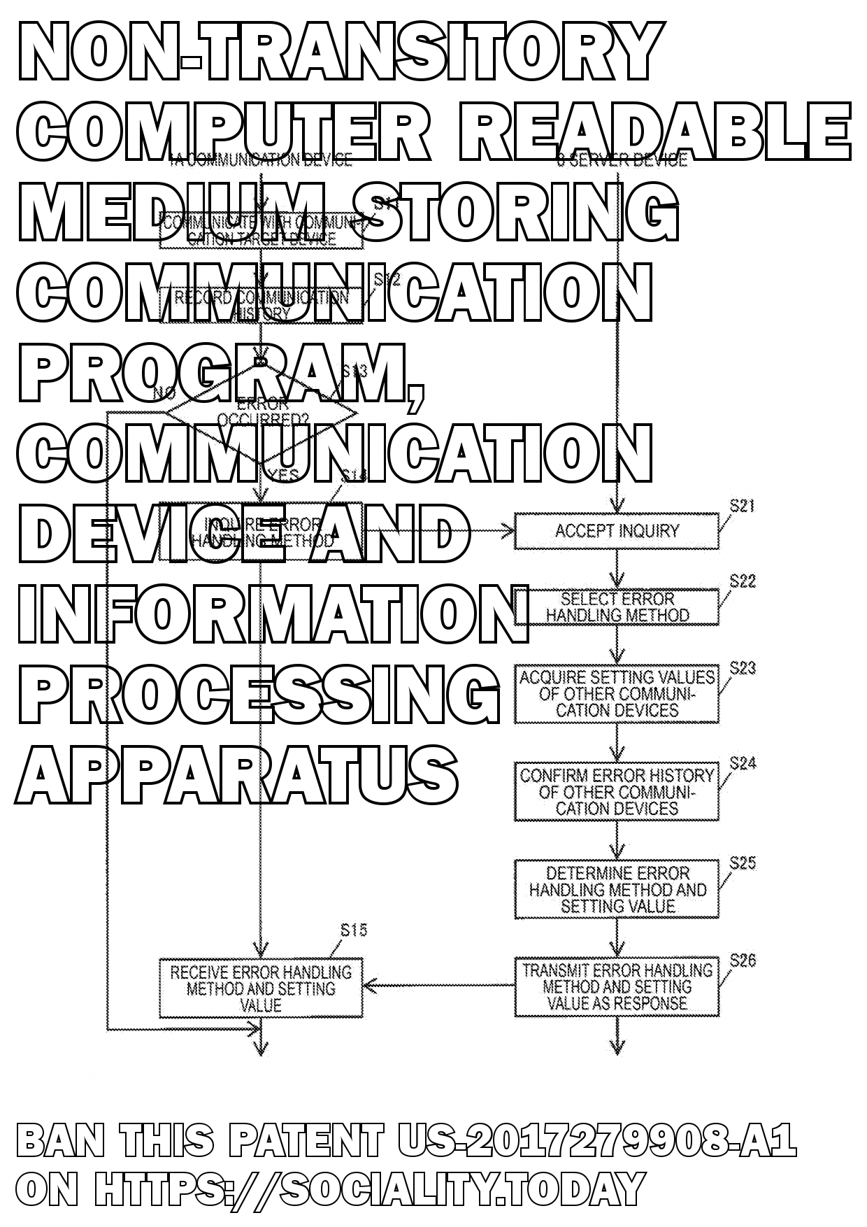 Non-transitory computer readable medium storing communication program, communication device and information processing apparatus  - US-2017279908-A1