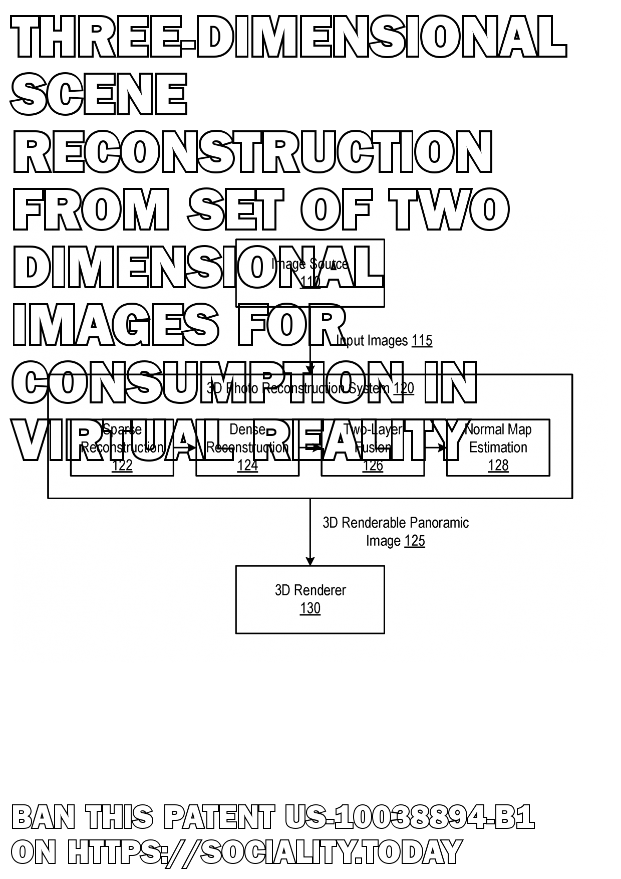Three-dimensional scene reconstruction from set of two dimensional images for consumption in virtual reality  - US-10038894-B1