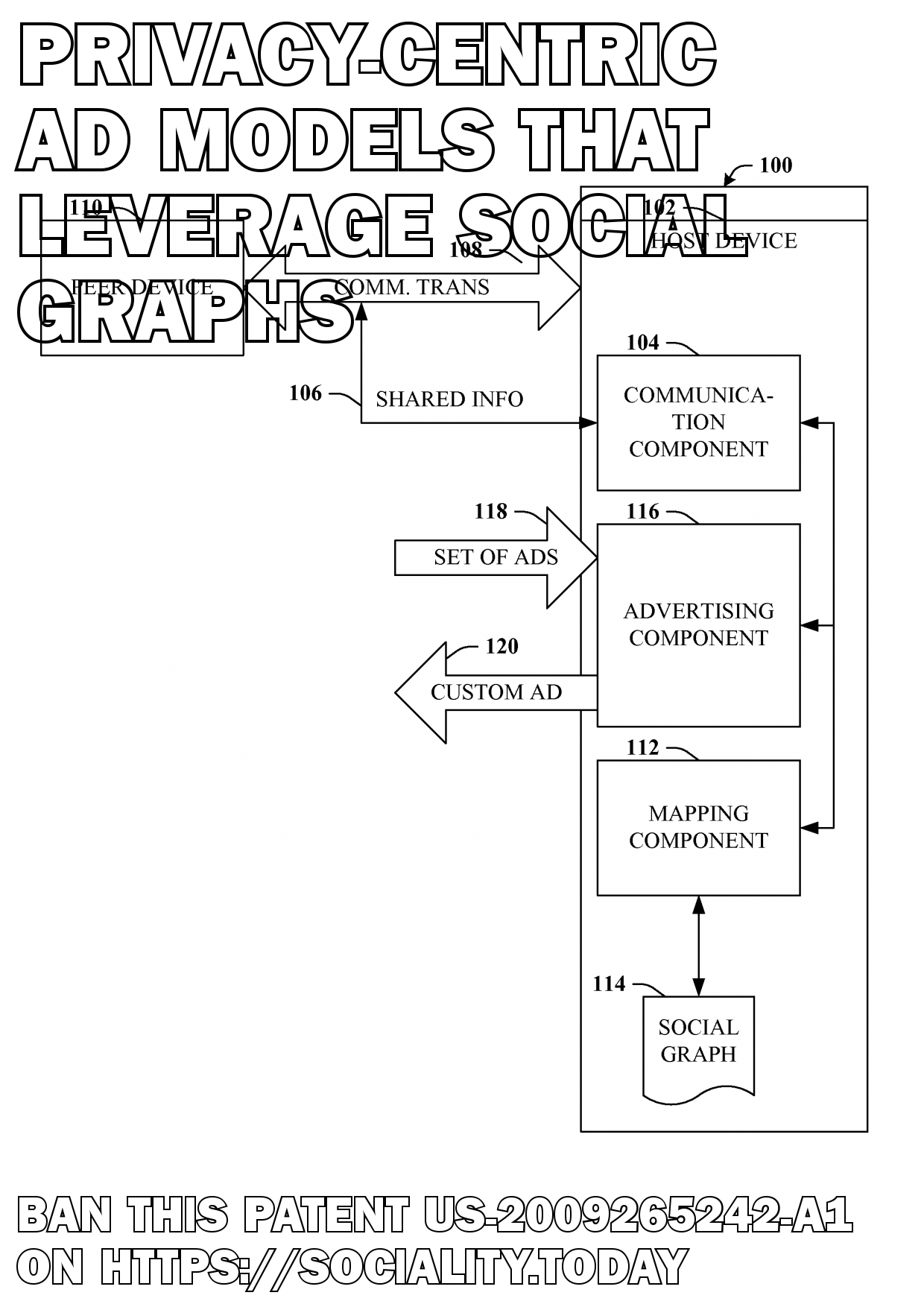 Privacy-centric ad models that leverage social graphs  - US-2009265242-A1