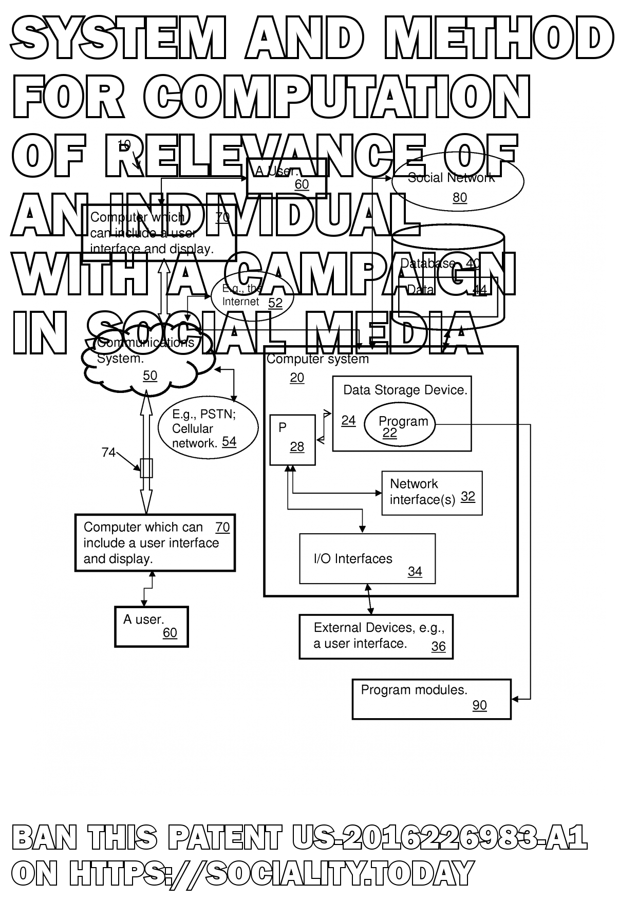System and method for computation of relevance of an individual with a campaign in social media  - US-2016226983-A1