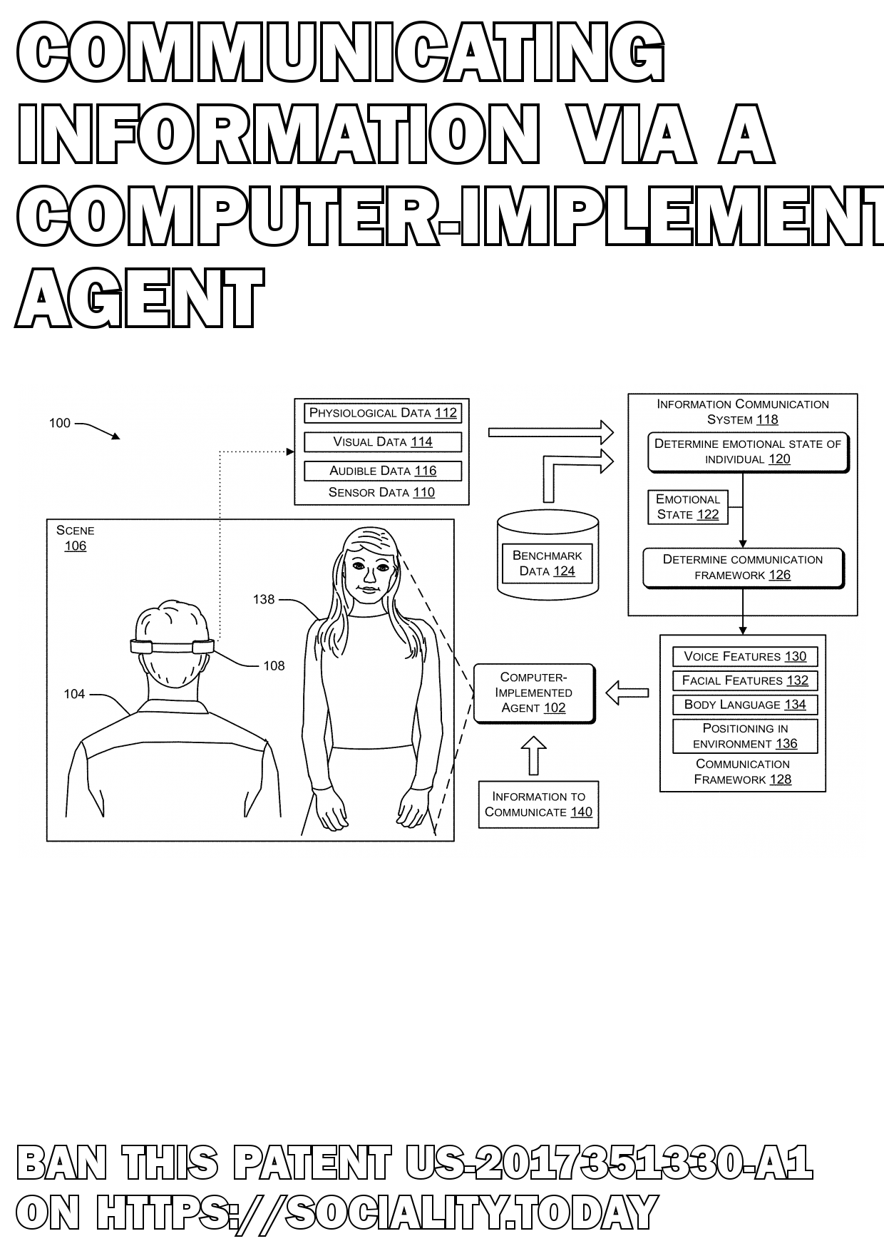 Communicating Information Via A Computer-Implemented Agent  - US-2017351330-A1