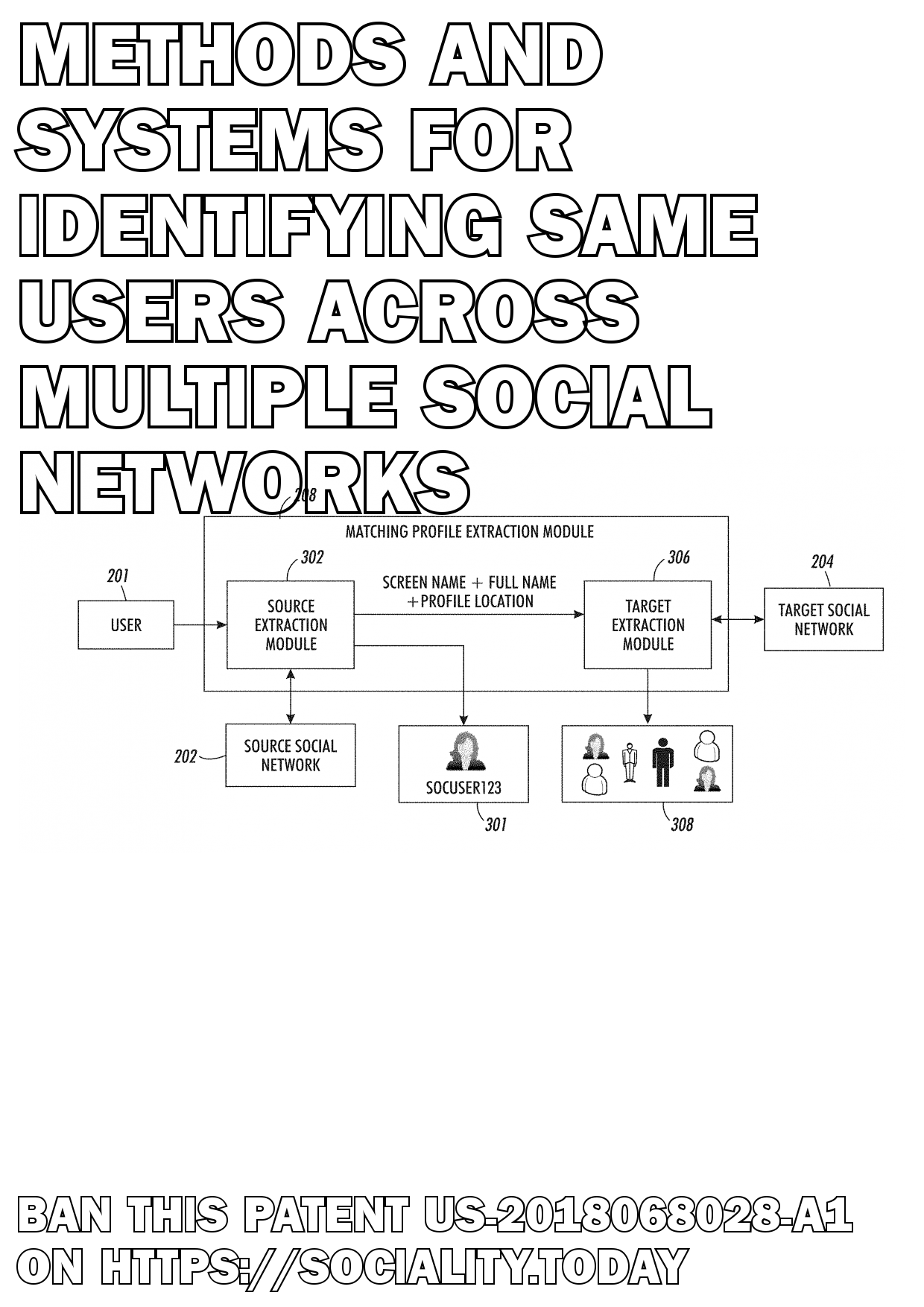 Methods and systems for identifying same users across multiple social networks  - US-2018068028-A1