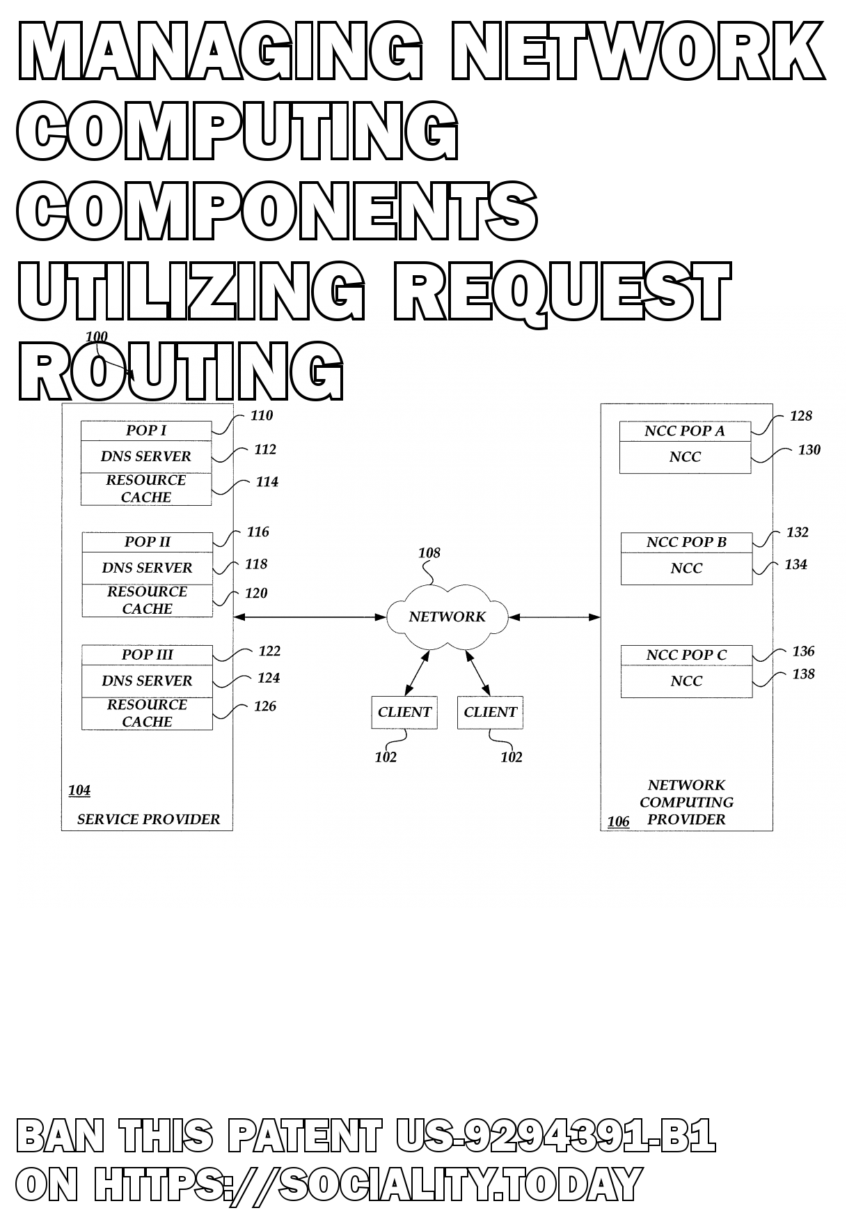 Managing network computing components utilizing request routing  - US-9294391-B1