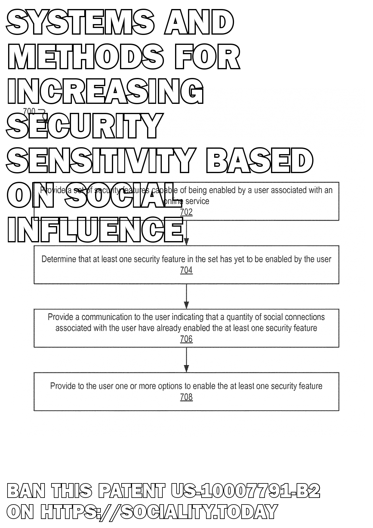 Systems and methods for increasing security sensitivity based on social influence  - US-10007791-B2